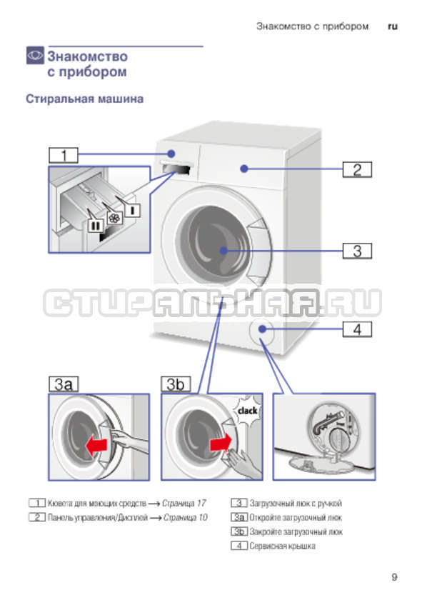 Инструкция Bosch WLK20163OE Avantixx 6 страница №9