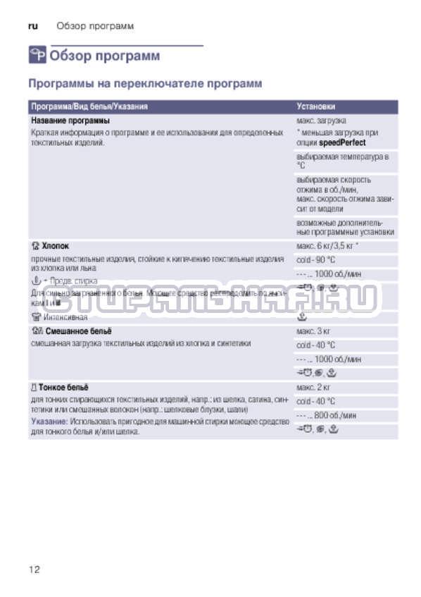 Инструкция Bosch WLK20240OE страница №12