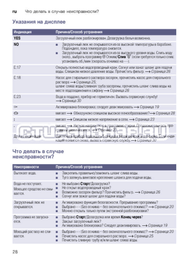 Инструкция Bosch WLK20240OE страница №28