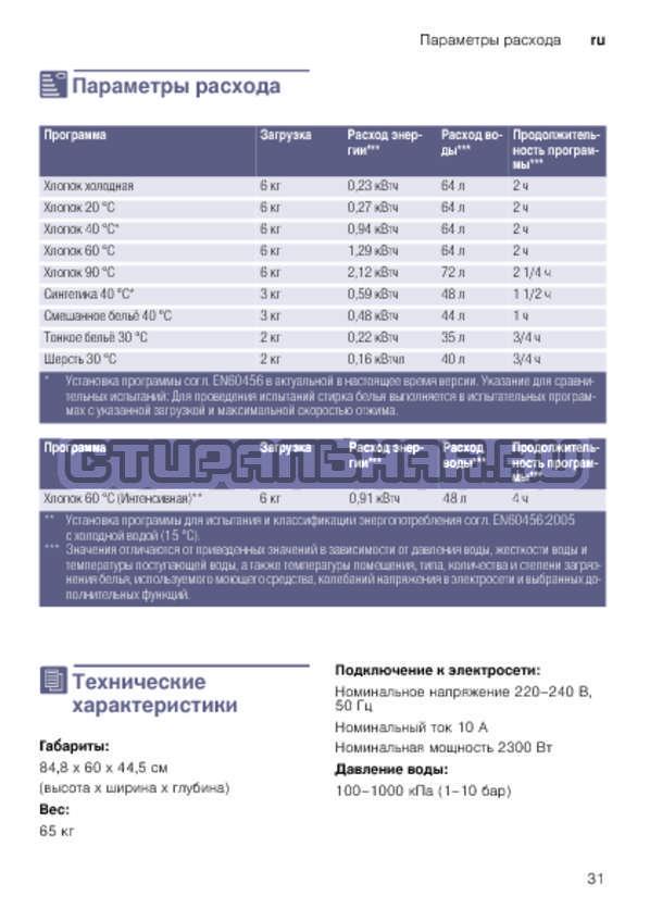 Инструкция Bosch WLK20260OE страница №31