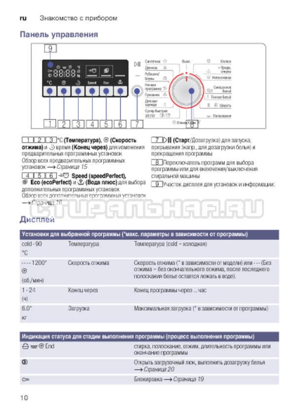 Инструкция Bosch WLK20260OE страница №10