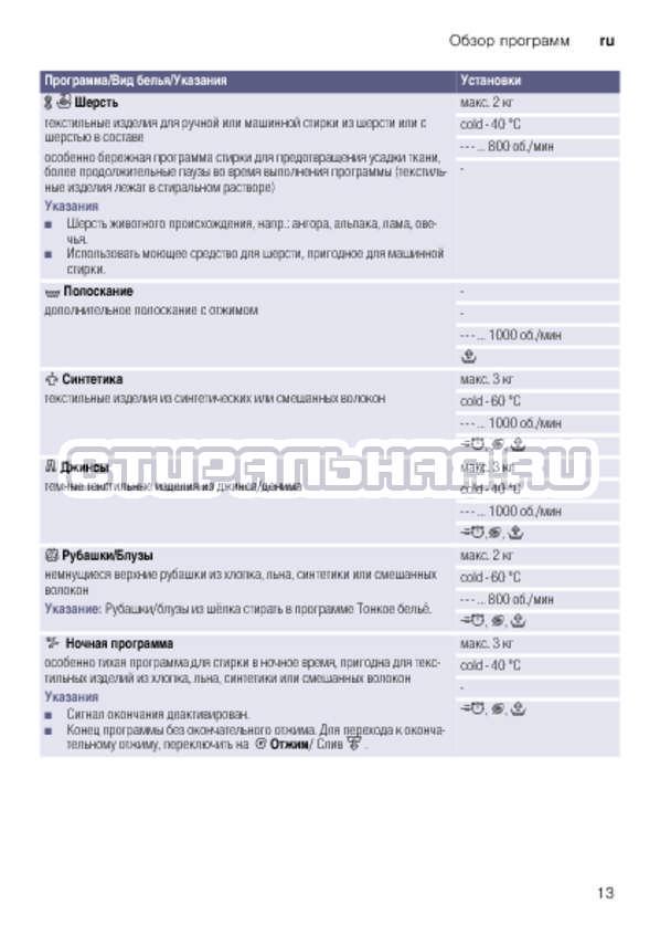 Инструкция Bosch WLK20263OE страница №13