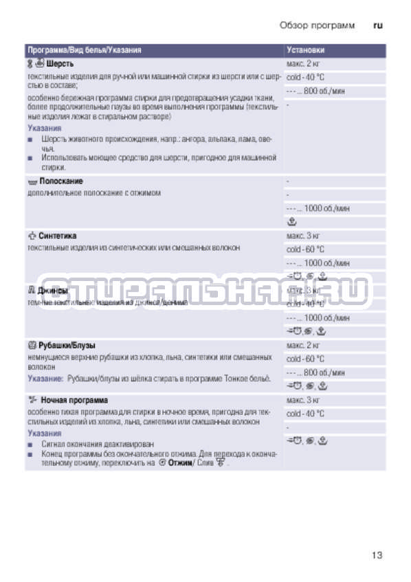 Инструкция Bosch WLK20267OE Serie 6 страница №13