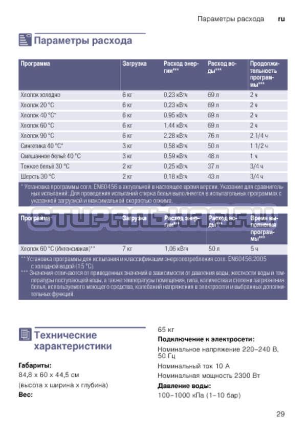 Инструкция Bosch WLK20267OE Serie 6 страница №29