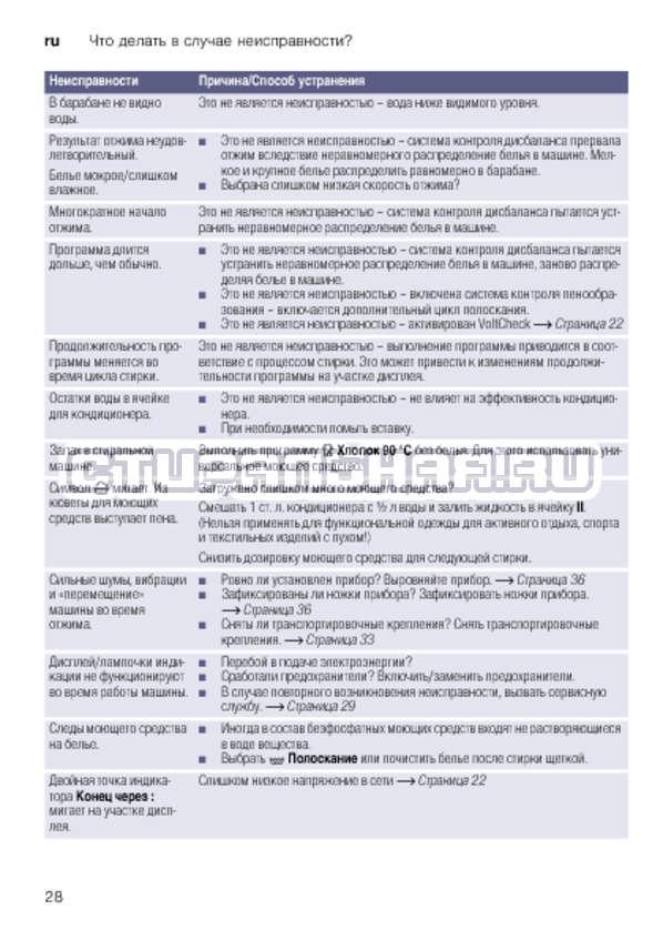 Инструкция Bosch WLK2416SOE страница №28