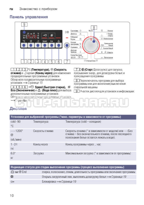 Инструкция Bosch WLK24247OE страница №10