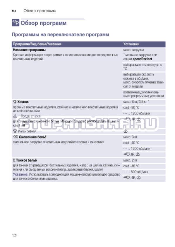 Инструкция Bosch WLK24263OE страница №12