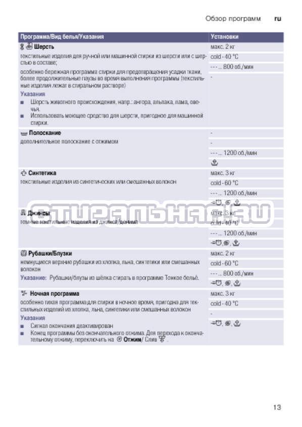 Инструкция Bosch WLK24271OE страница №13