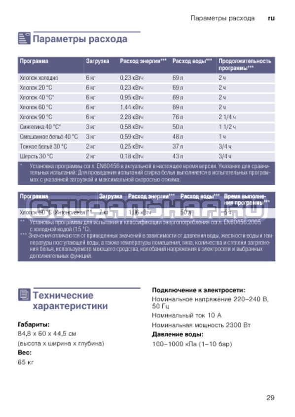 Инструкция Bosch WLK24271OE страница №29