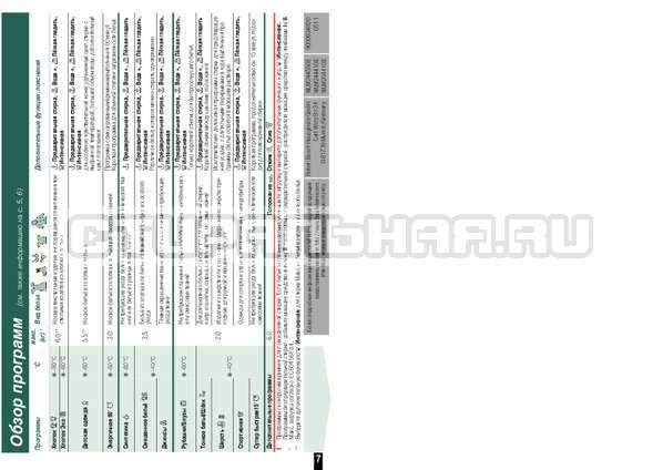 Инструкция Bosch WLM20441OE Logixx 6 страница №6