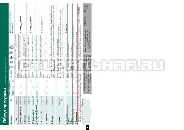 Инструкция Bosch WVH28360OE Maxx Wash Dry страница №6