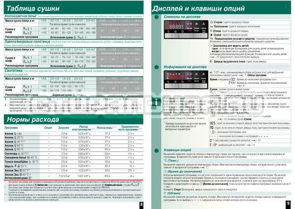 Инструкция Bosch WVH28360OE Maxx Wash Dry страница №7