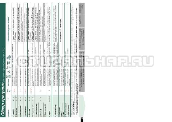 Инструкция Bosch WVH28441OE Wash Dry Avantixx страница №6