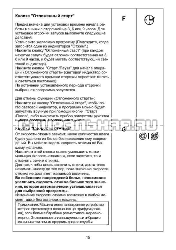 Инструкция Candy AQUA 1D835-07 страница №15