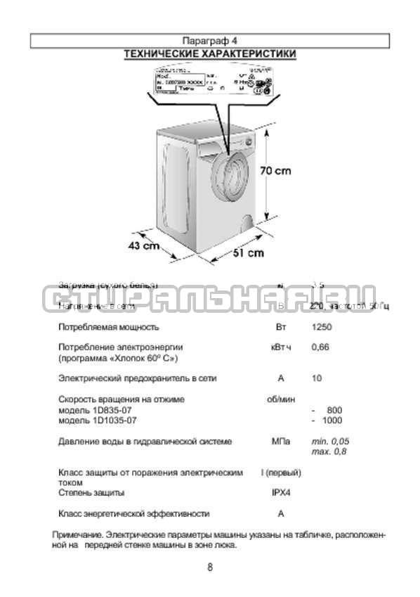 Инструкция Candy AQUA 1D835-07 страница №8