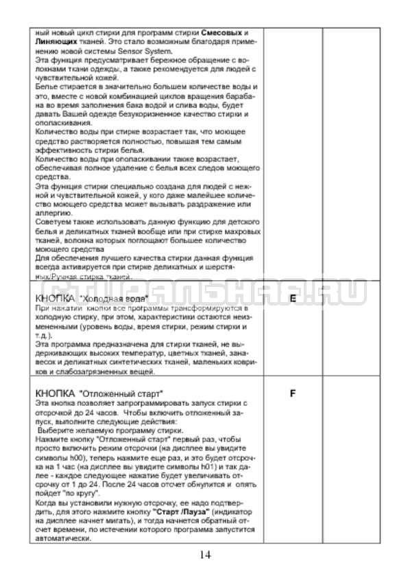 Инструкция Candy AQUA 2D1040-07 страница №14