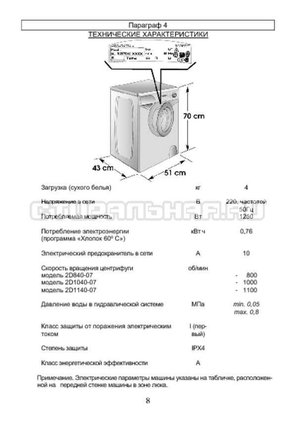 Инструкция Candy AQUA 2D1040-07 страница №8