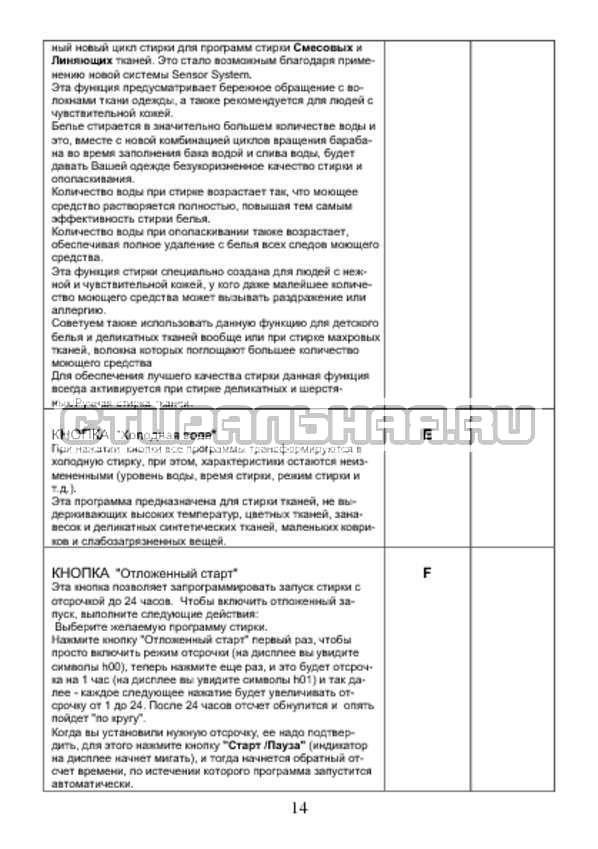 Инструкция Candy AQUA 2D1140-07 страница №14