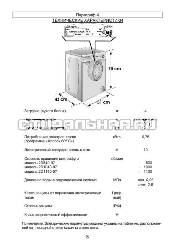 Инструкция Candy AQUA 2D840-07 страница №8