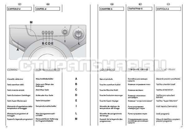 Инструкция Candy AQUAMATIC 1000 T страница №12