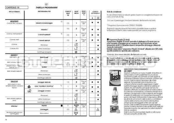 Инструкция Candy AQUAMATIC 1000 T страница №20