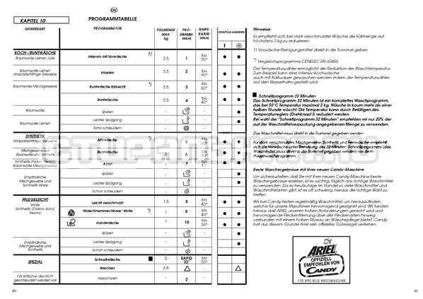 Инструкция Candy AQUAMATIC 1000 T страница №21