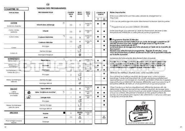 Инструкция Candy AQUAMATIC 1000 T страница №22