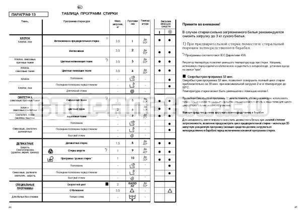 Инструкция Candy AQUAMATIC 1000 T страница №23