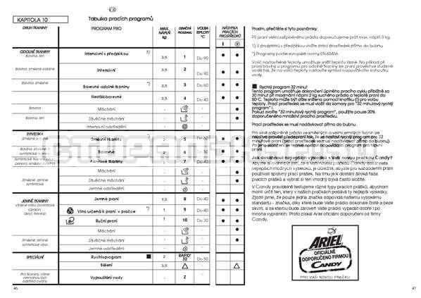 Инструкция Candy AQUAMATIC 1000 T страница №24