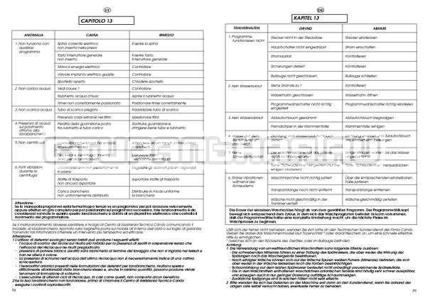Инструкция Candy AQUAMATIC 1000 T страница №30