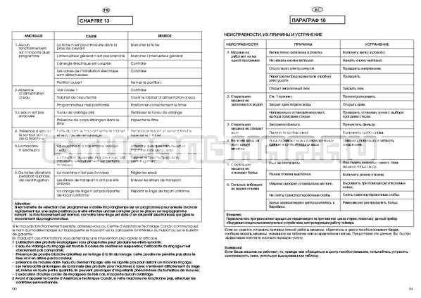 Инструкция Candy AQUAMATIC 1000 T страница №31