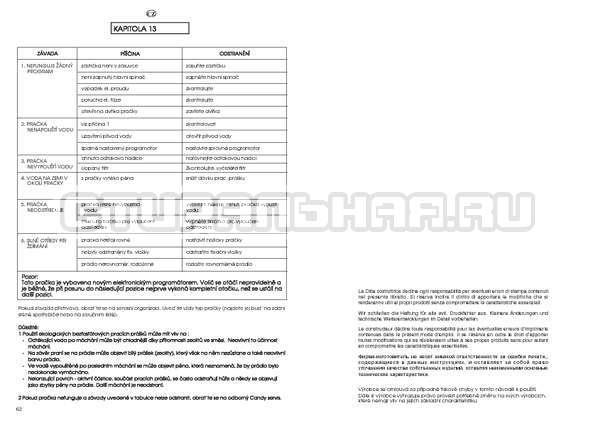 Инструкция Candy AQUAMATIC 1000 T страница №32