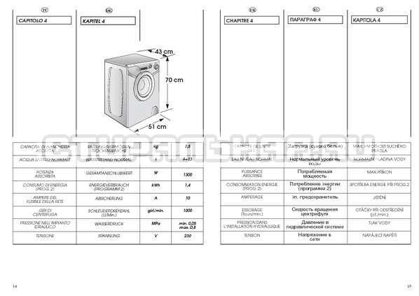 Инструкция Candy AQUAMATIC 1000 T страница №8
