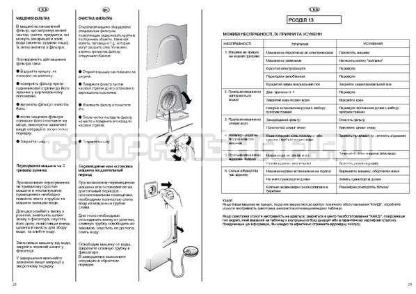 Инструкция Candy AQUAMATIC 600 страница №15