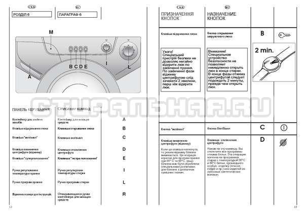 Инструкция Candy AQUAMATIC 600 страница №7