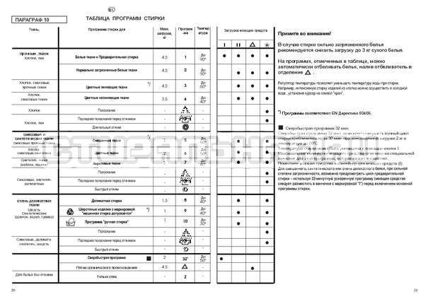Инструкция Candy CBE 1025 T страница №11