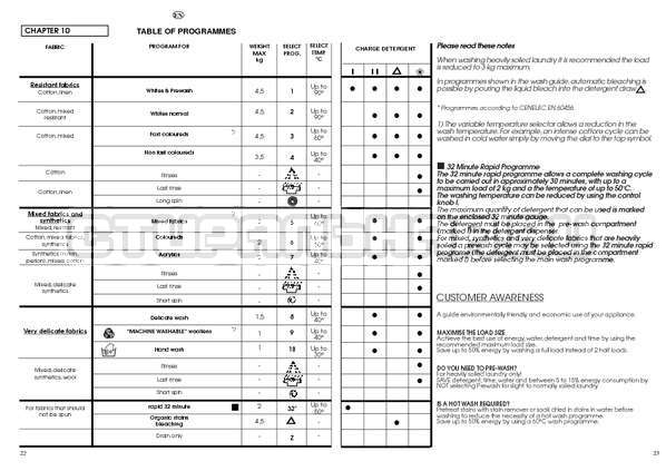 Инструкция Candy CBE 1025 T страница №12