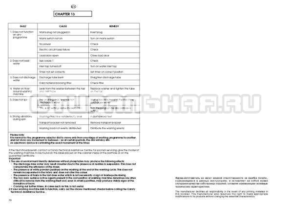 Инструкция Candy CBE 1025 T страница №16