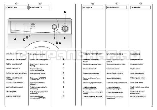 Инструкция Candy CBE 825 T страница №12