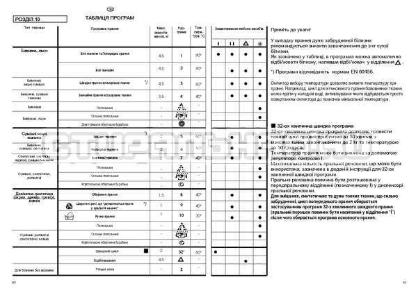 Инструкция Candy CBE 825 T страница №21
