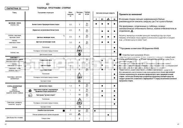 Инструкция Candy CBE 825 T страница №22