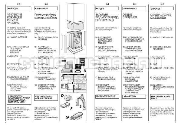 Инструкция Candy CBE 825 T страница №4