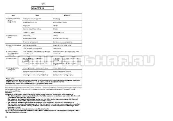 Инструкция Candy CBE 825 T страница №31