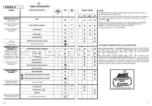 Инструкция Candy CBL 120 страница №26