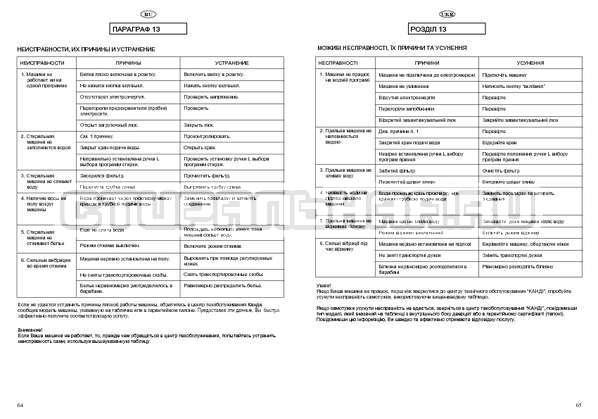 Инструкция Candy CBL 120 страница №33