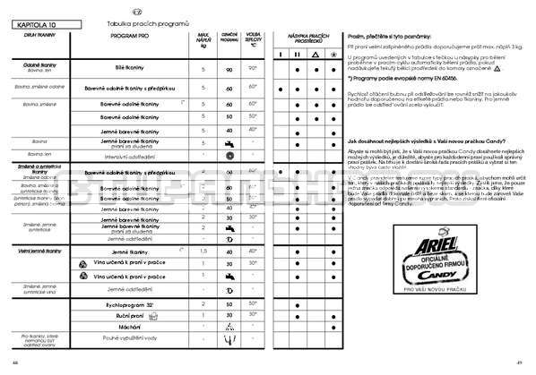 Инструкция Candy CBL 85 страница №25