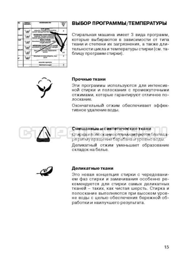 Инструкция Candy CIW 100T страница №17