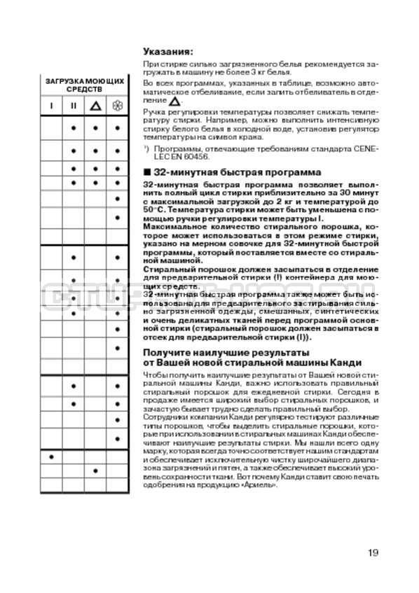 Инструкция Candy CIW 100T страница №21