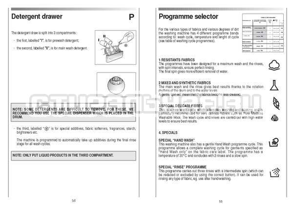 Инструкция Candy CS 085 TXT страница №28