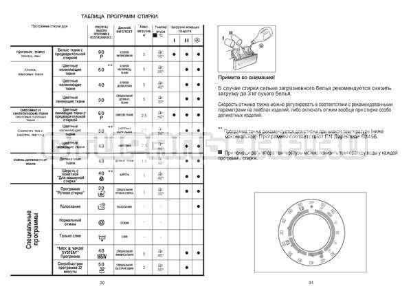 Инструкция Candy CS 105 TXT страница №16
